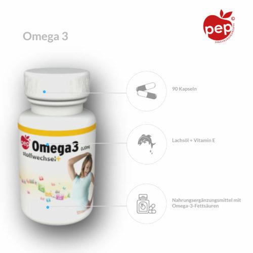 Hochdosierte Omega 3 Fettsäuren