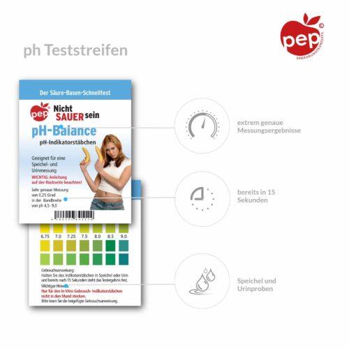 pH Teststreifen